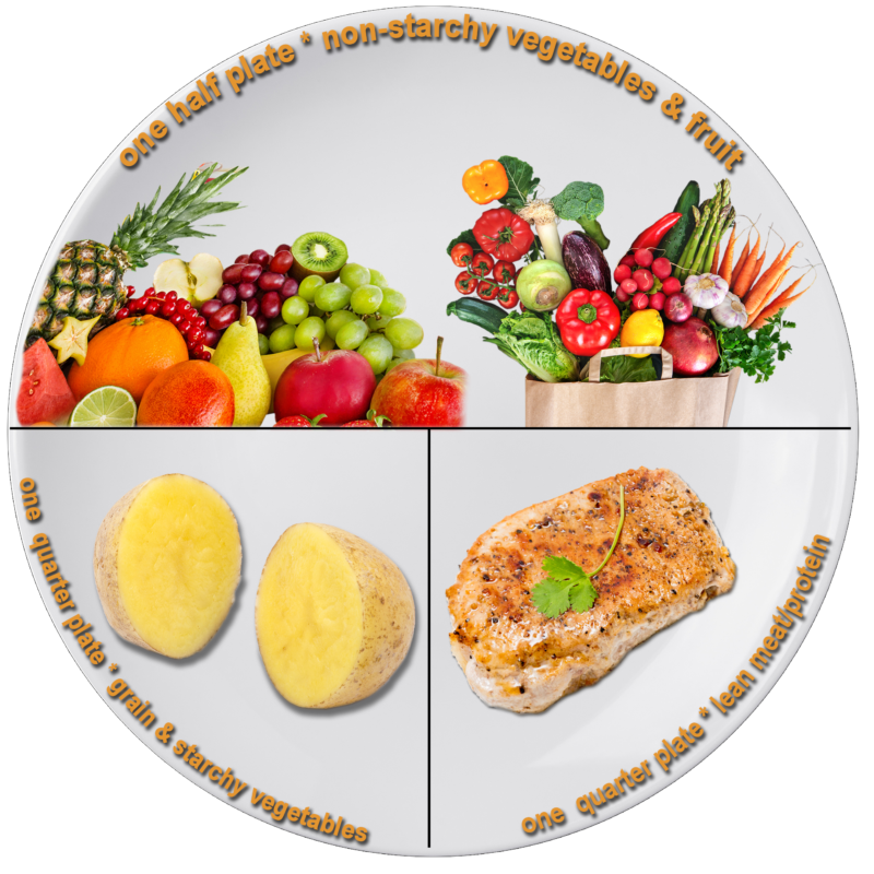 Moderation – The King of all dieting